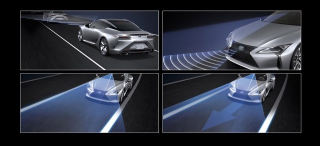 Let's Talk Safety - Lexus Safety System Plus